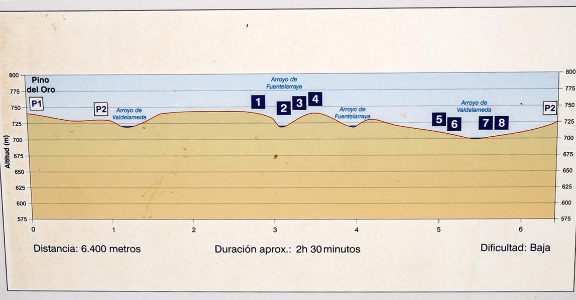 Panel informativo en la Ruta de las minas romanas de Pino del Oro. Parque Natural de las Arribes del Duero. Zamora. Castilla y León. España © Javier Prieto Gallego
